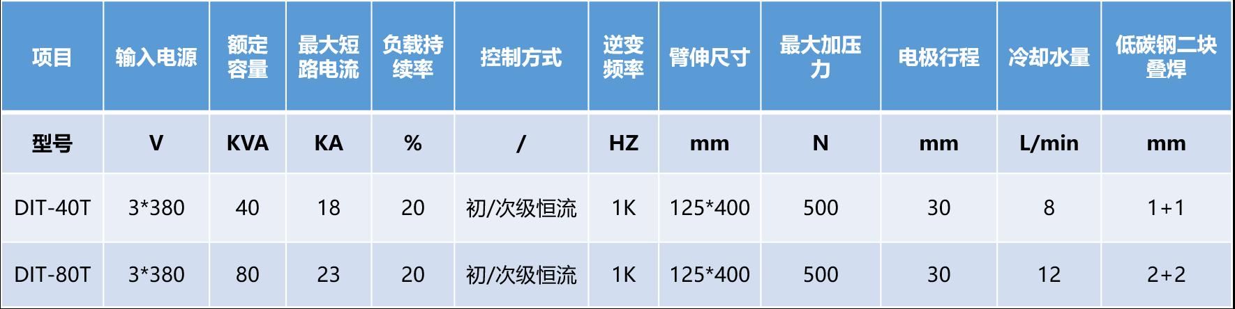 中频逆变精密台式点焊机参数表