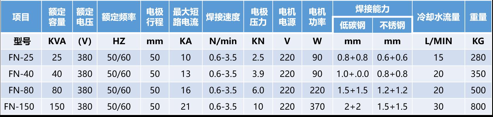 交流缝焊机参数表
