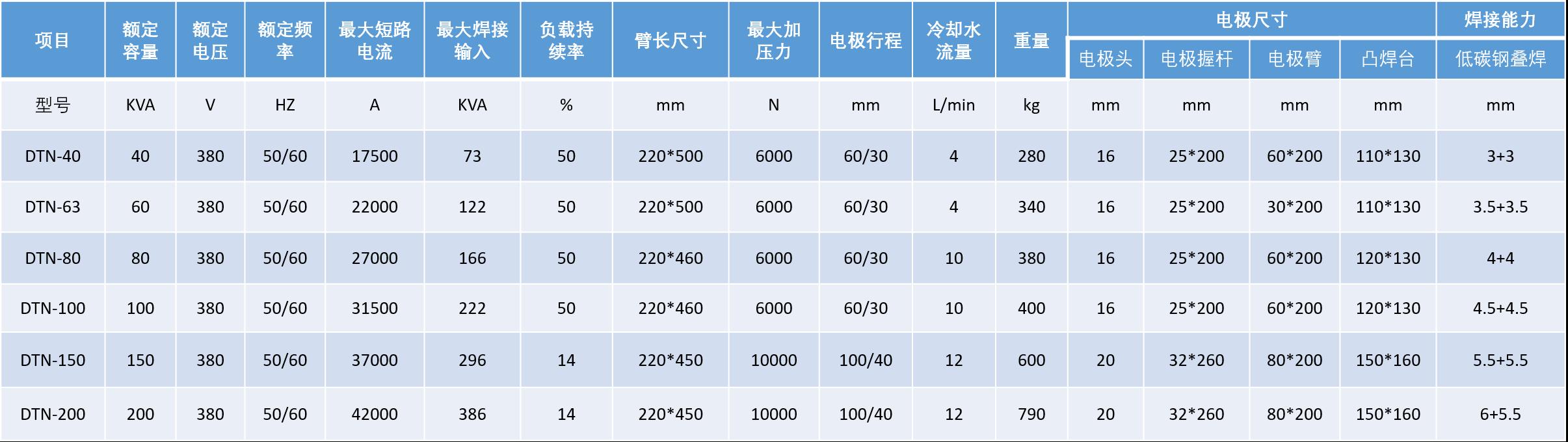 交流点焊机参数表