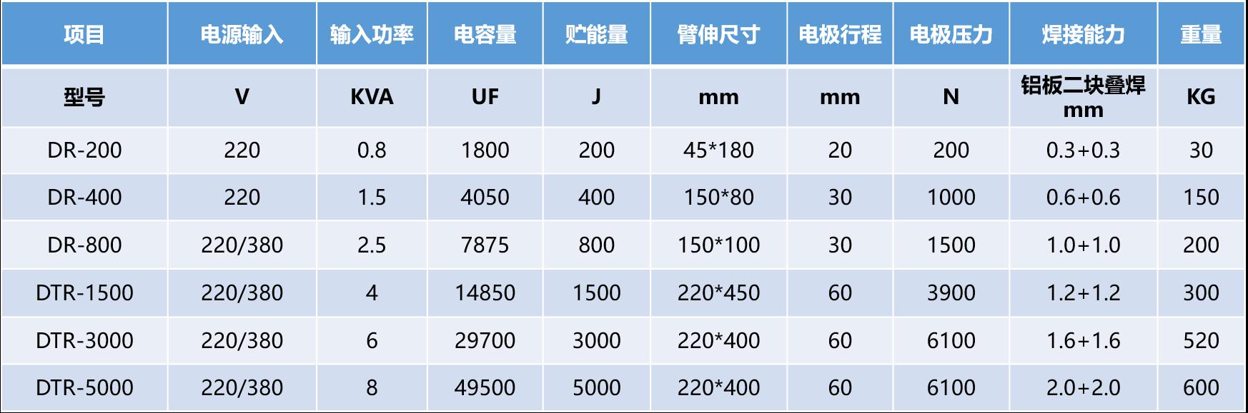 电容储能式点焊机参数表